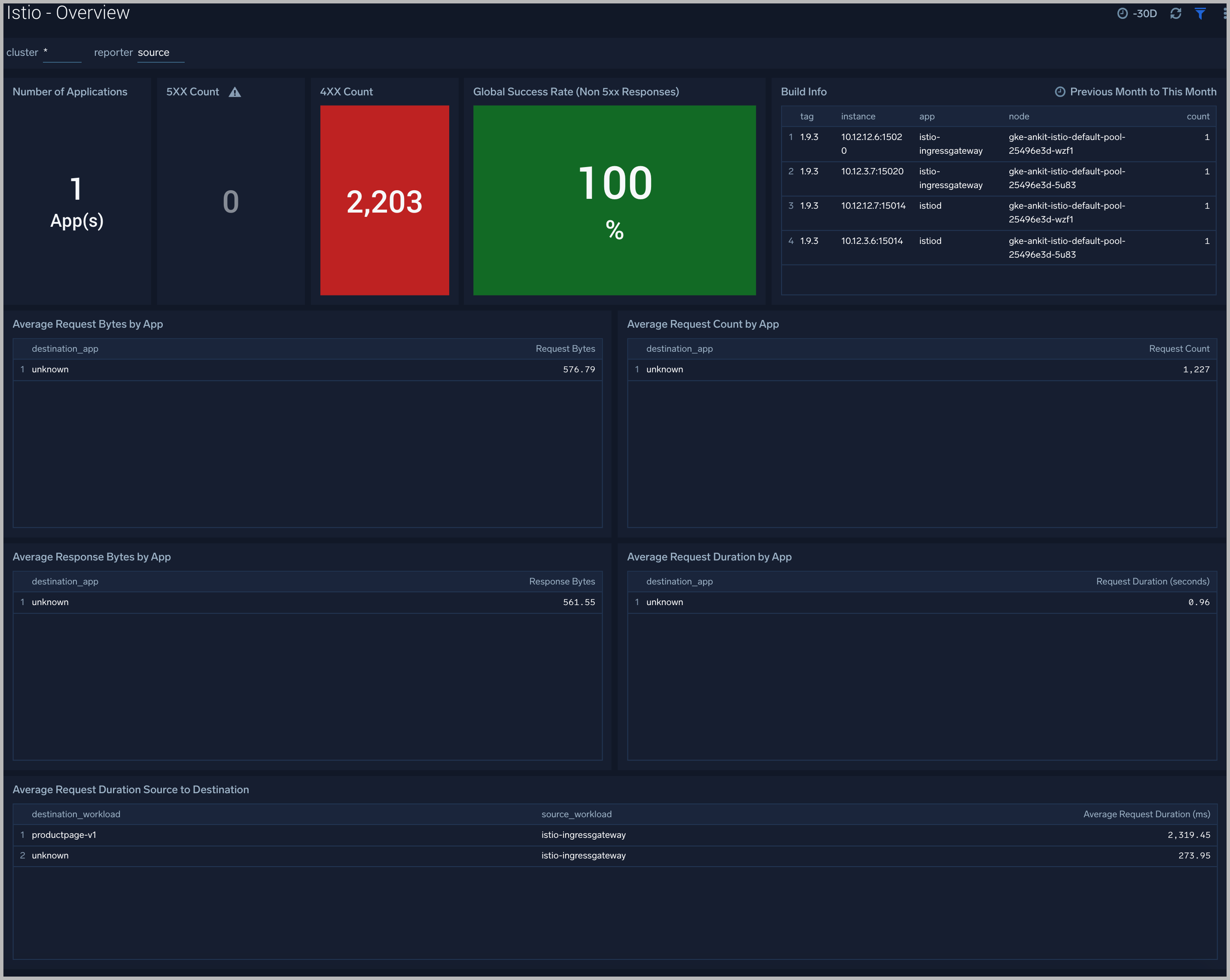 Istio_Overview.png
