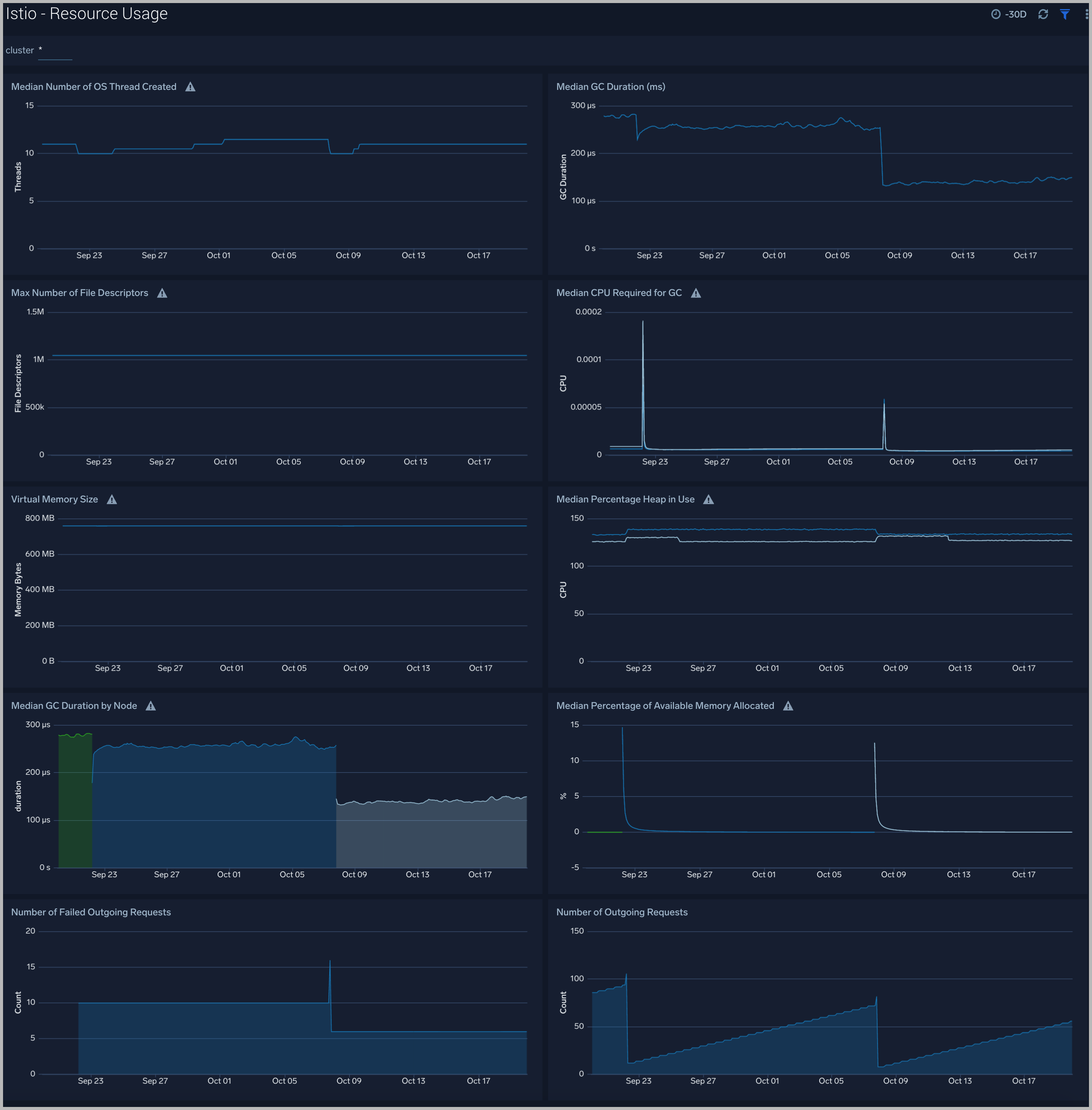 Istio_Workload.png